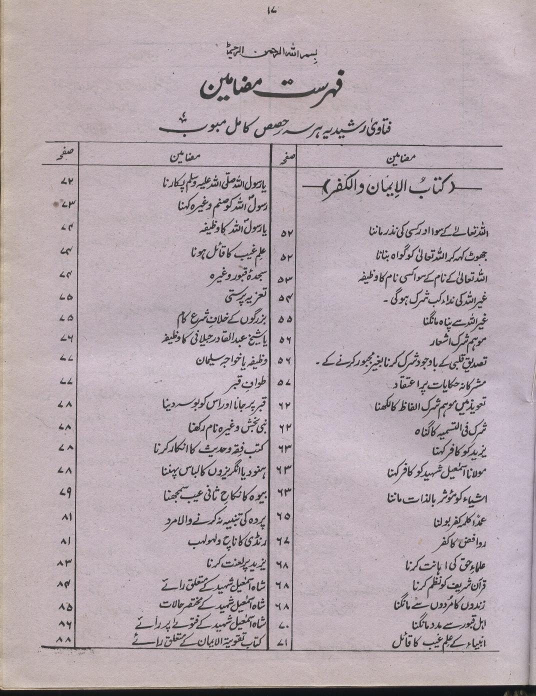 Taleefat_e_Rasheediya__Index.jpg