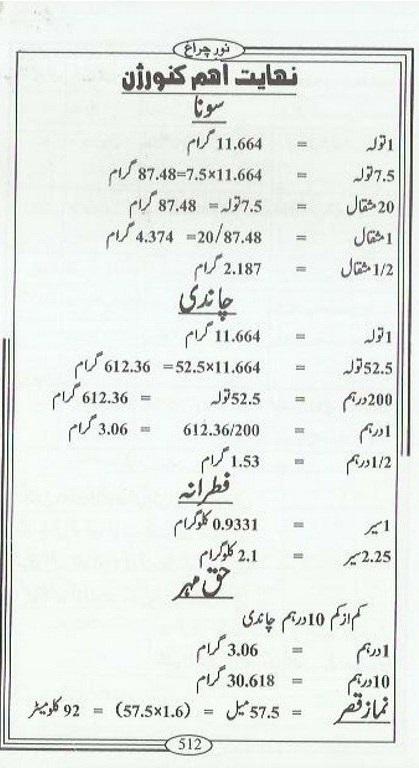 125657176-Noor-e-Charagh-Swaneh-Hayat-Abdul-Ghafoor-Naqshbandi259.jpg