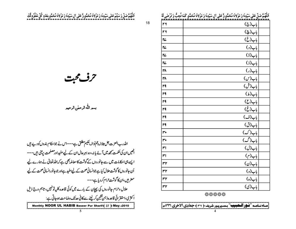 Halal-o-Haram Janwar-3.jpg