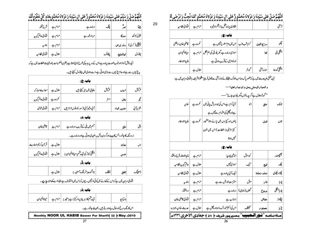 Halal-o-Haram Janwar-14.jpg