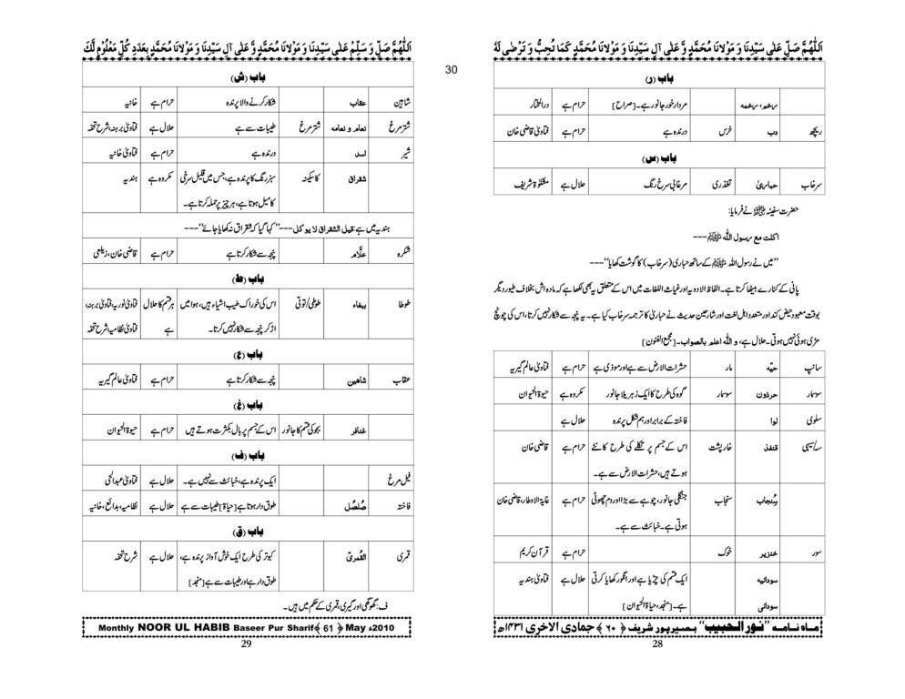 Halal-o-Haram Janwar-15.jpg