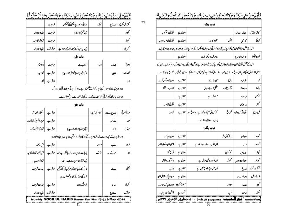 Halal-o-Haram Janwar-16.jpg